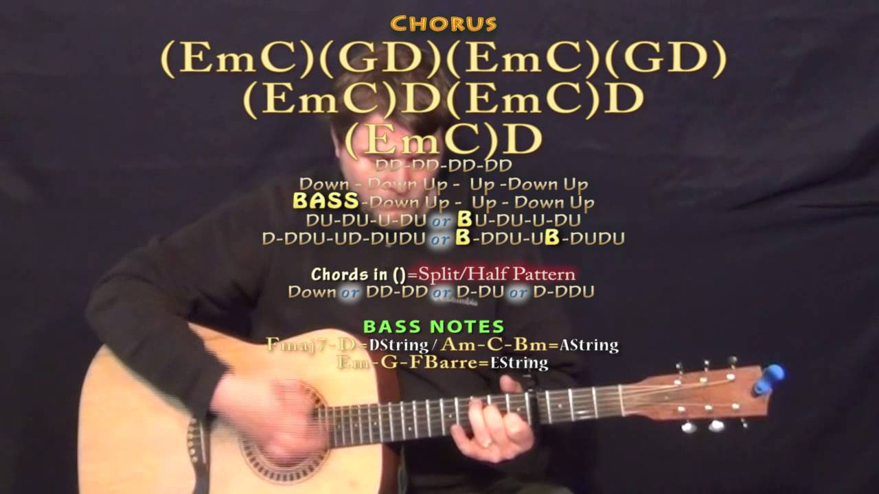 Games Luke Bryan Guitar Lesson Chord Chart Capo 4th Youtube
