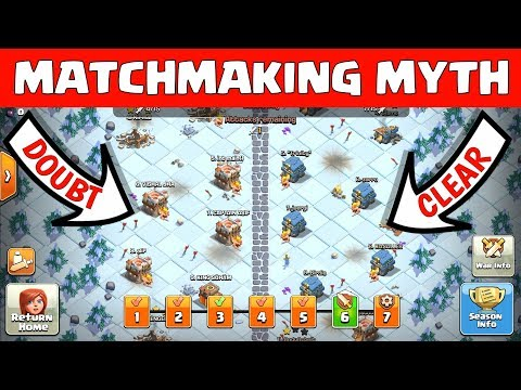 Clan war matchmaking algorithm