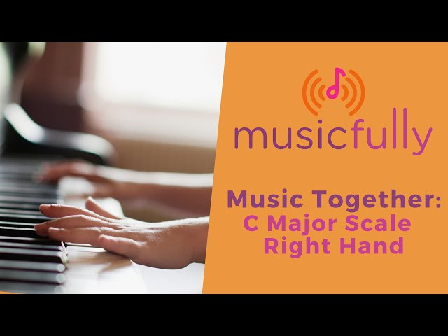 Musicfully - Music Together - How to Play C Major Scale Right Hand Piano