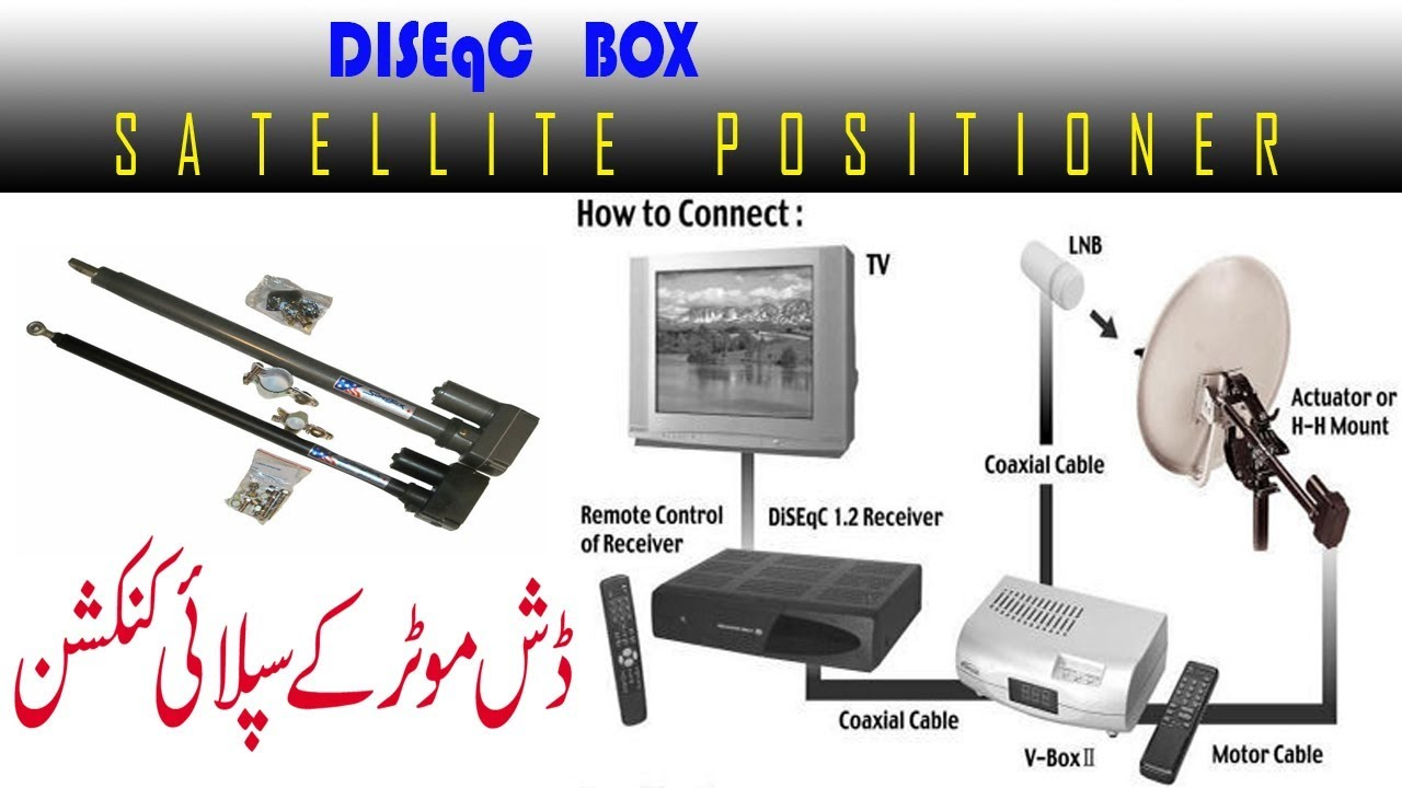 DISEqC Box Connection With Actuator (Dish Motor) in Urdu/Hindi - YouTube