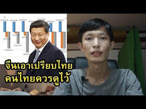 จีนเอาเปรียบไทยขนาดไหน...มาดูกัน (ดุลการค้า)