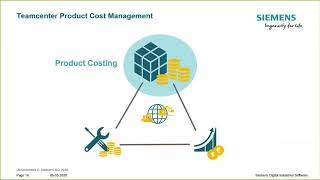 On-demand Teamcenter Product Cost Management Overview