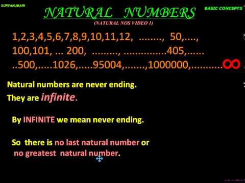 Natural numbers video1