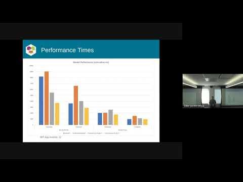 Blockly Developer Summit 2019: Exploring Blockly Performance: Case Studies in MIT App Inventor