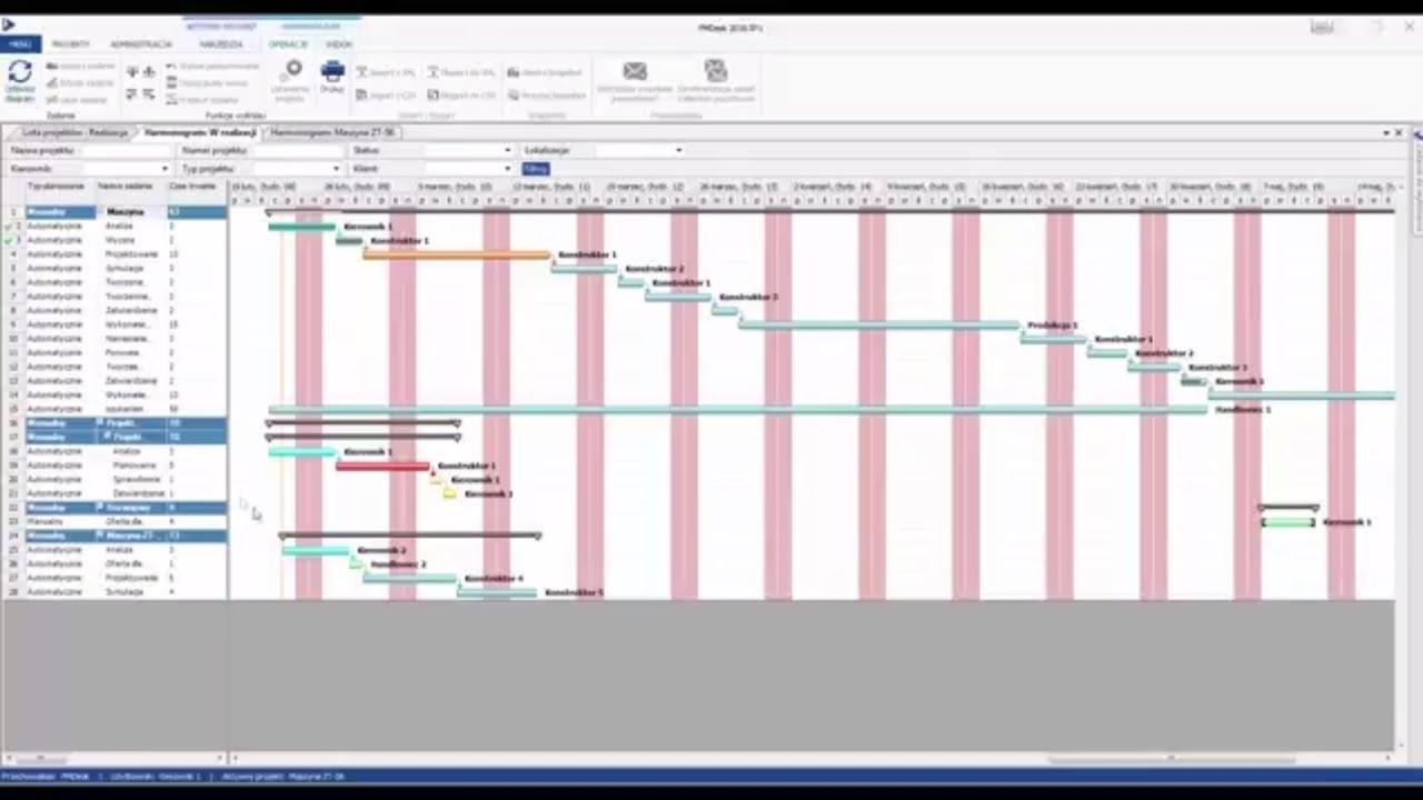 Pmdesk 2018 zarzdzanie projektami wykres gantta pmdesk 2018 zarzdzanie projektami wykres gantta harmonogramowanie projektw ccuart Choice Image