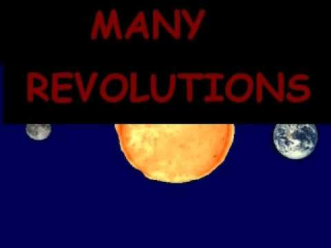 The Moon: Capture Theory - YouTube
