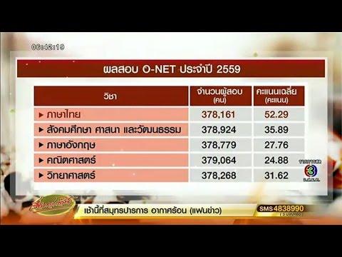 ประกาศผลสอบโอเน็ต ม.6 ปี 59 ชี้คะแนนเฉลี่ยภาษาไทย-อังกฤษ สูงกว่าปีที่แล้ว