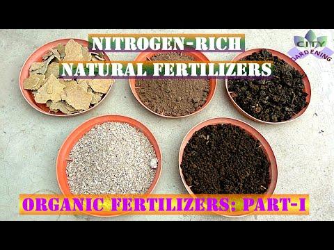 Organic/ Natural Fertilizers: Part-I