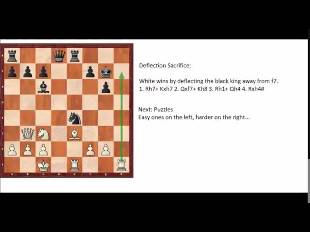 Chess Tactics lessons and puzzles   Guard Removing