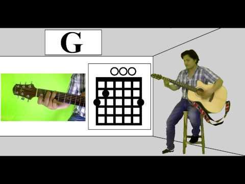 Guitar Lesson สอนการเล่นกีตาร์เบื้องต้น แบบฝึกหัดที่1 และ 2 By ครูต้อม โรงเรียนสอนดนตรีทูมิวสิค