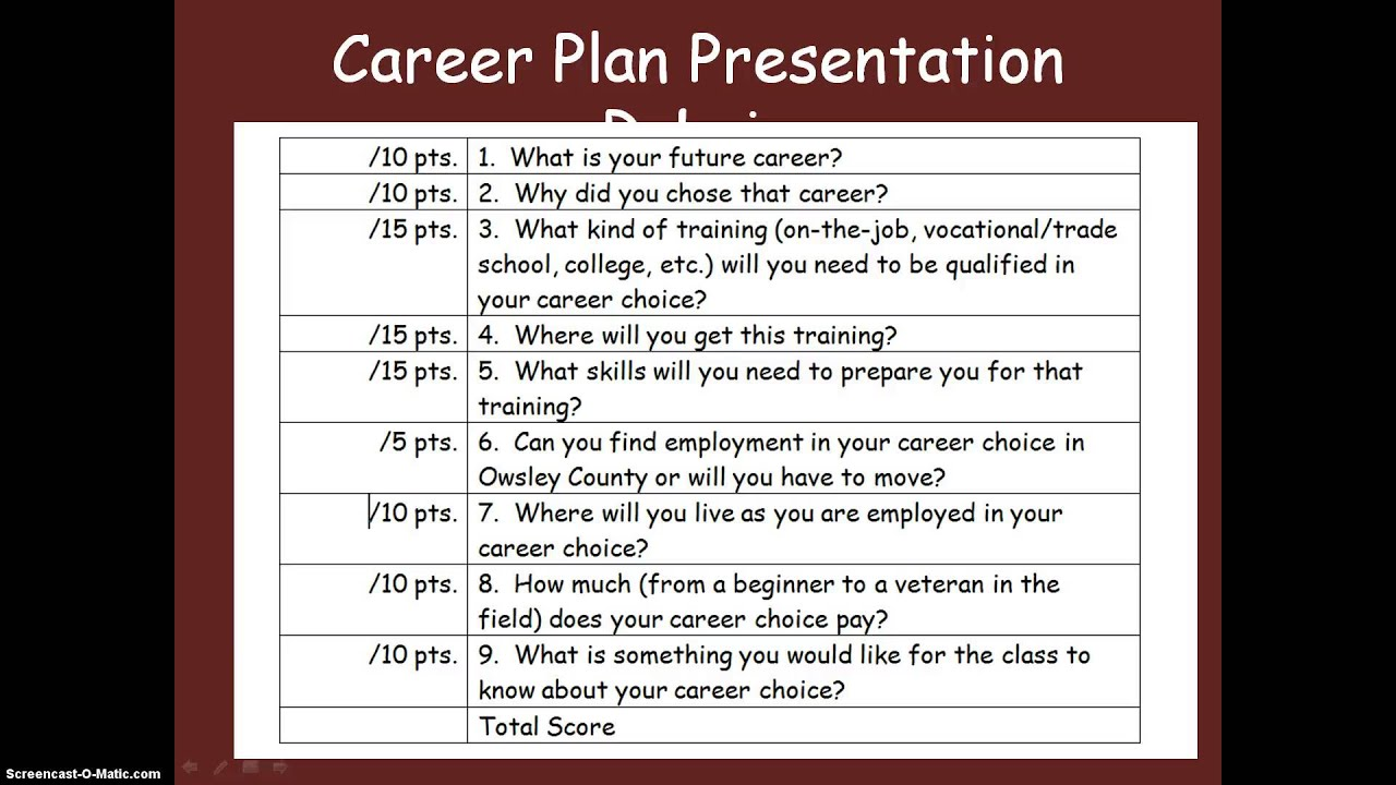 career plan presentation