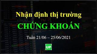 Nhận định thị trường chứng khoán tuần 21/06- 25/06/2021