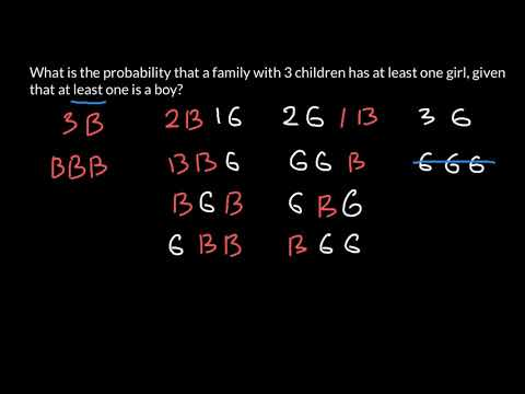 What Is A Probability That A Family Has At Least One Girl Given That