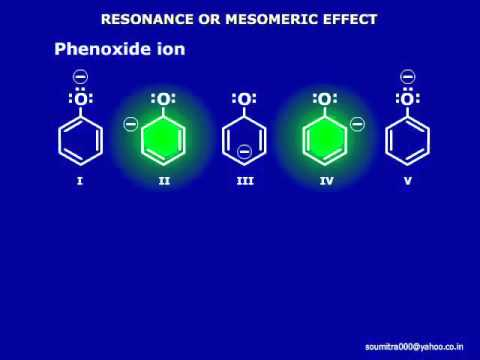 Resonance or Mesomeric effect