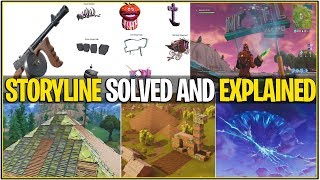 *NEW* Fortnite: LEAKED CRACK IN SKY SOLVED! *EXPLAINED* | (Season 4/5 Official Theme and Storyline)