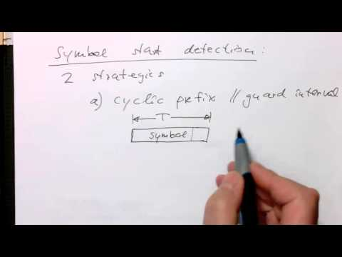 OFDM: Symbol start detection introduction (0016)