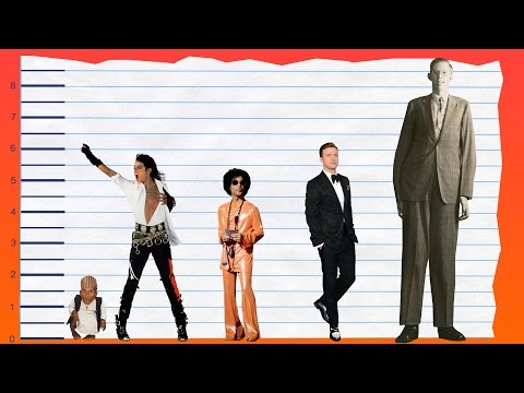 How Tall Is Michael Jackson? - Height Comparison!