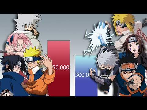 Team KAKASHI vs