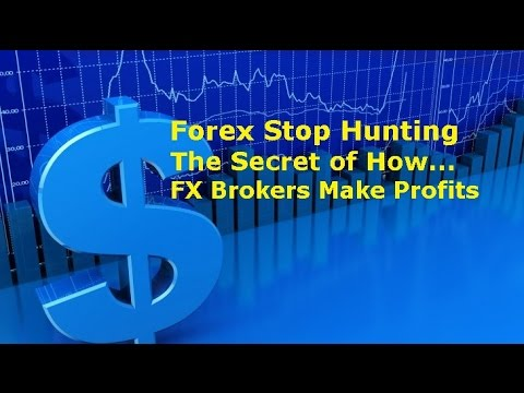 What is stop hunt in forex