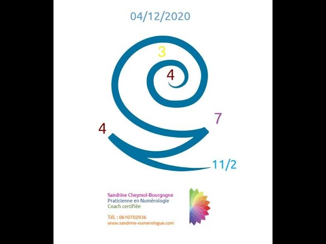Les énergies du 04/12/2020 en numérologie