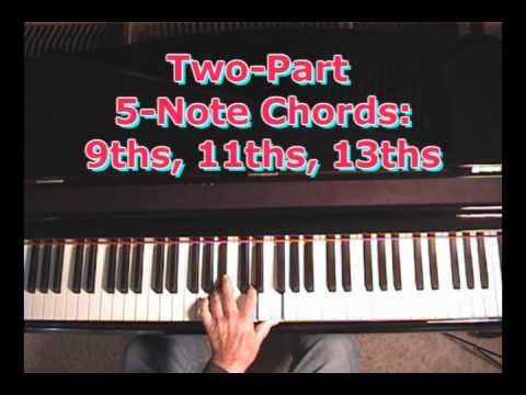 C1311 Piano Chord Worshipchords