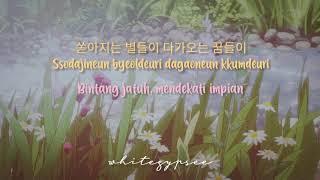 [INA LYRICS] GFRIEND (여자친구) — Trust