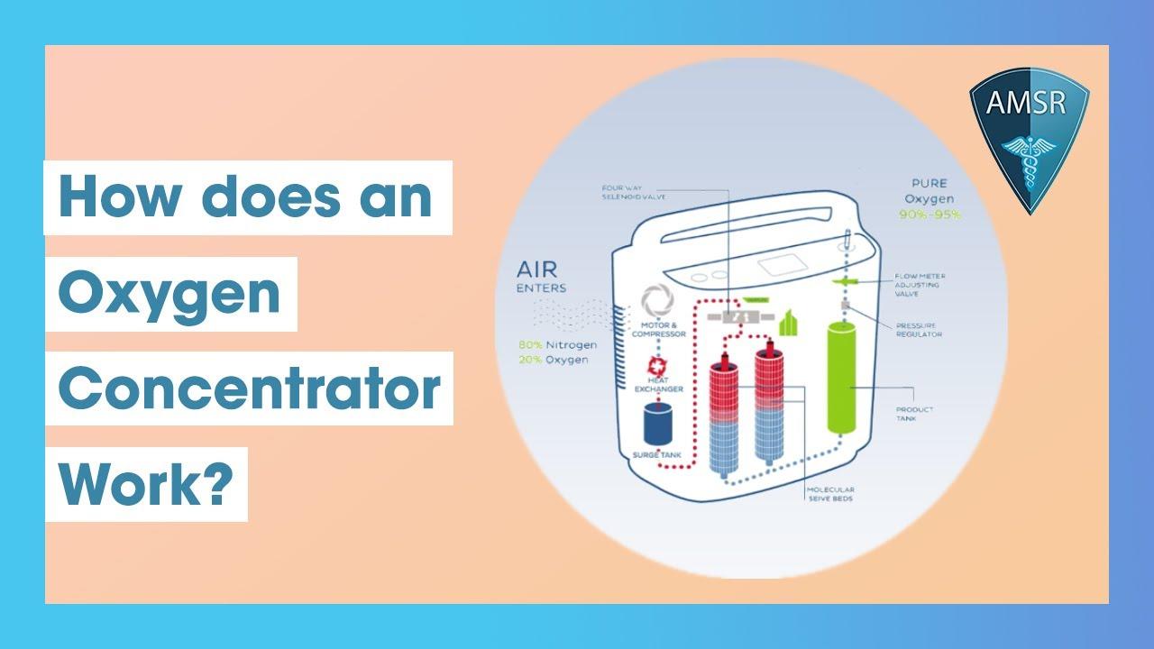 how to use oxygen compressor tekkit