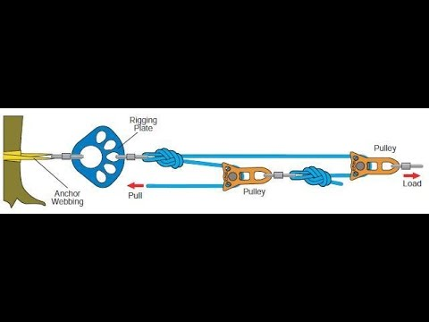 4-1 pulley (piggyback)