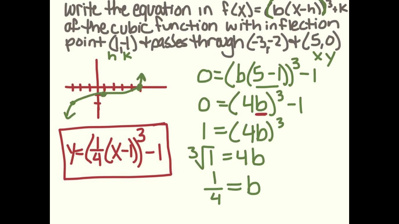 writing equations of cubic functions  youtube