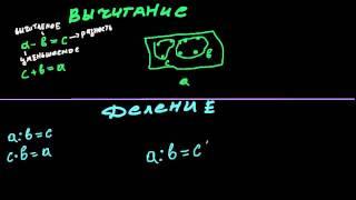 Натуральные числа (2) вычетание и деление Математика