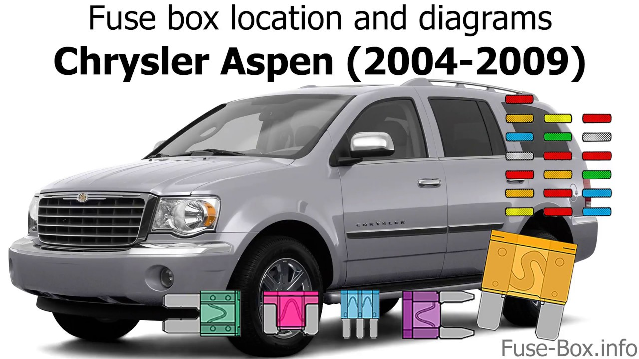 fuse box location and diagrams: chrysler aspen (2004-2009) - youtube  youtube