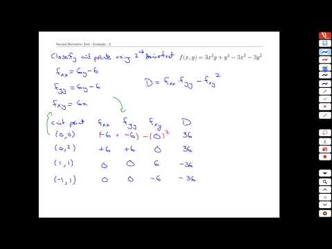 Unit 22-4 Second Derivative Test - Example - MATH 121
