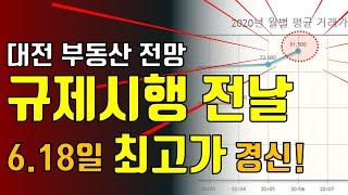 대전 부동산 전망! 규…