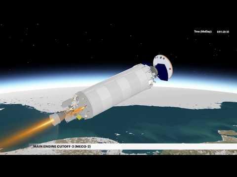 Atlas V InSight Mission Profile