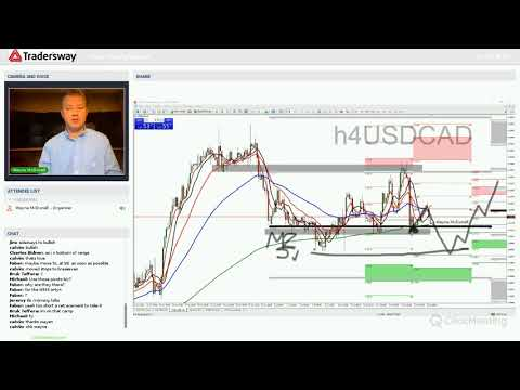 Forex Trading Strategy Webinar Video For Today: (LIVE Tuesday July 24, 2018)