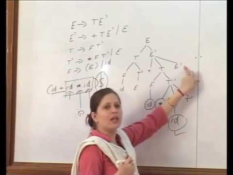 Non-recursive Predictive parsing by Ms. Kavita Choudhary