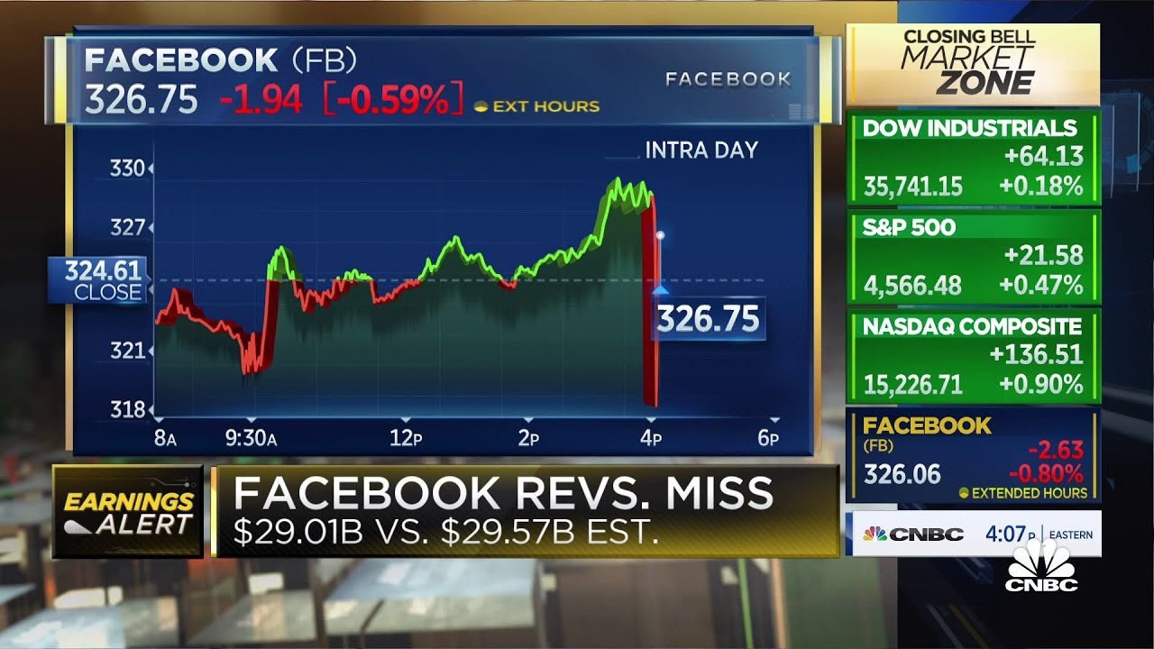 Facebook Earnings: What to Look For