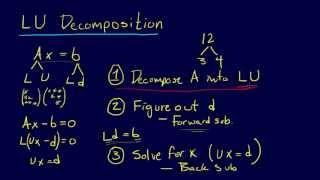 3.3.2-Linear Algebra: LU Decomposition Step 1