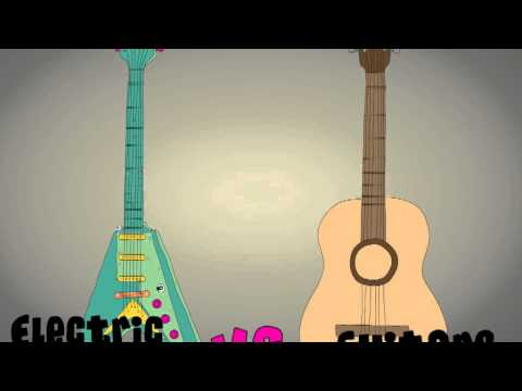 How Electric Guitars Work\
