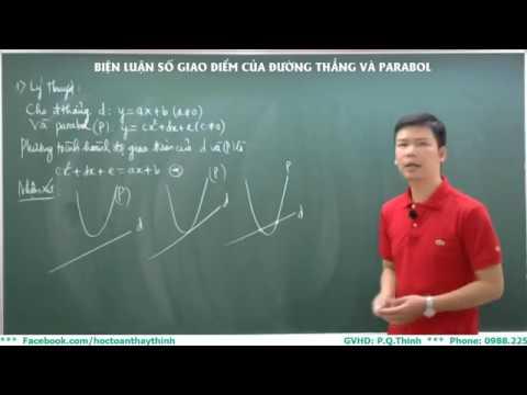 Toán 9 – Biện luận theo tham số m số giao điểm của đường thẳng và parabol