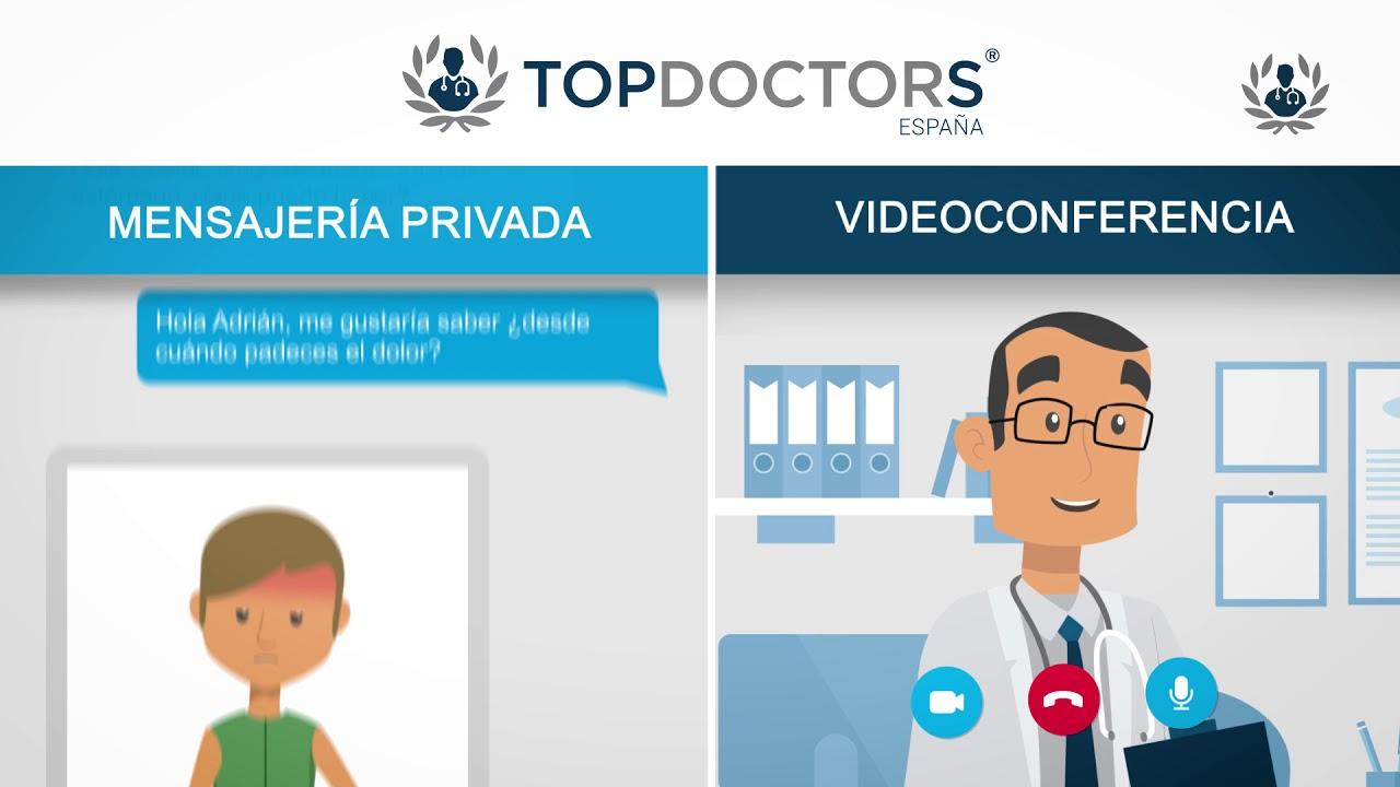 telemedicina para la disfunción eréctil
