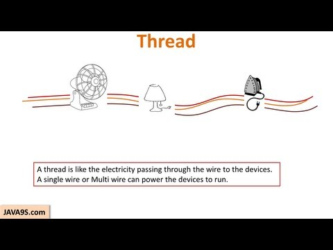 multithreading-in-java-part-1- -introduction-to-threads-in-java- -java-tutorial-by-java9s