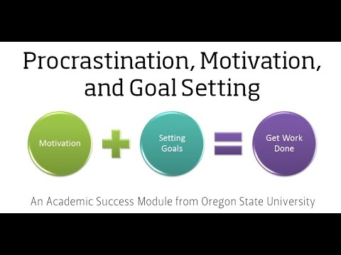 procrastination and self motivation Procrastination is a common form of self-regulatory the book contains a procrastination scale and a diagnostic procrastination scale based on temporal motivation.