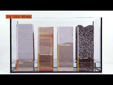 Test -  vatten absorbansvärdena i olika byggstenar