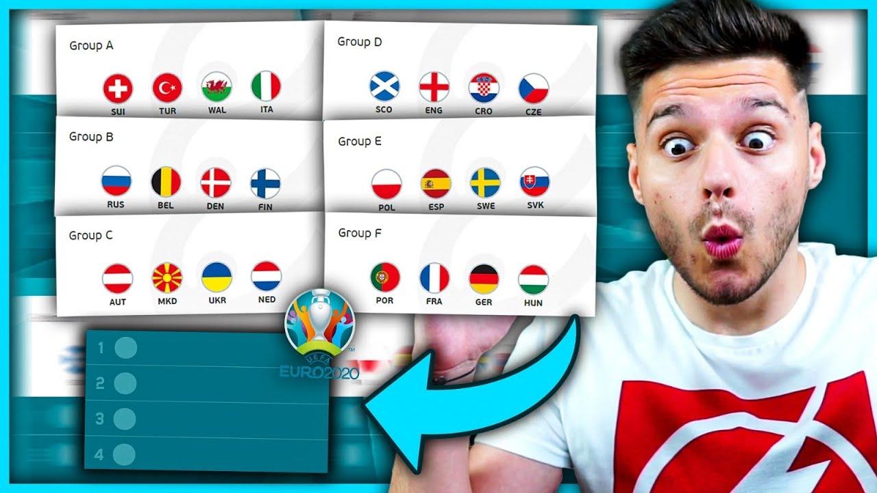 PREDICTIILE MELE PENTRU EURO 2020!
