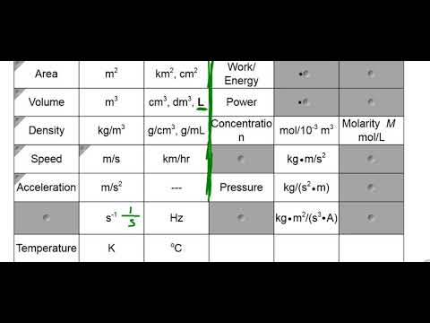 Measurements and Metric System Intro