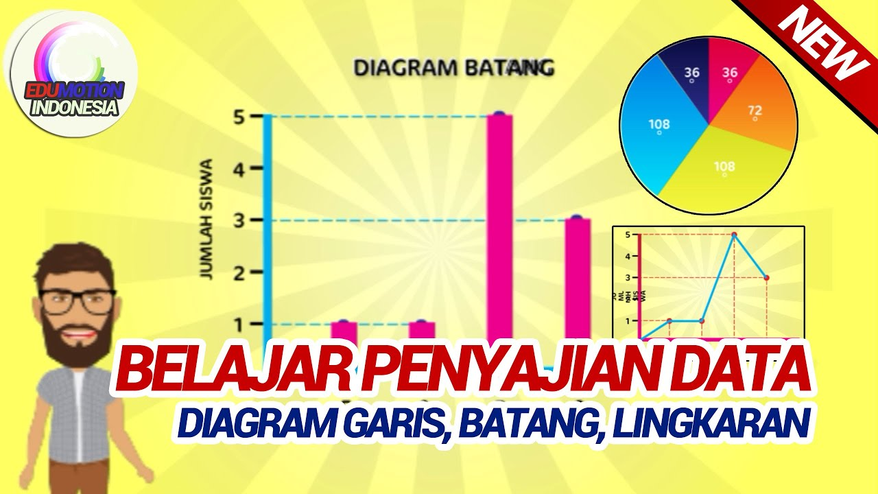Matematika SD | Penyajian Data ( Pengertian diagram ...