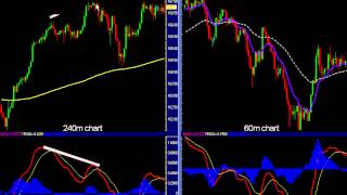 10 Entry Strategies 1 5 for Trading MACD Divergence MACD Indicator