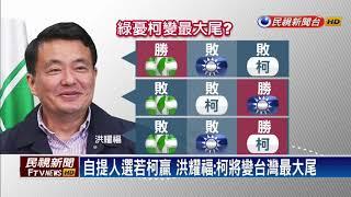 2018九合一-自提人選若柯贏 洪耀福:柯將變台灣最大尾-民視新聞