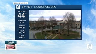 Lelan's afternoon forecast: Monday, March 1, 2021